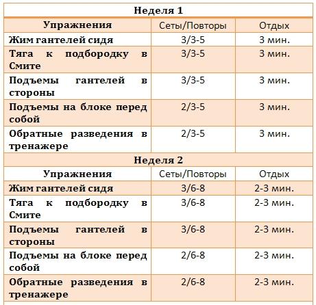 обратная периодизация таб01