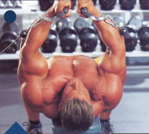 разведения на блоках упражнения для груди